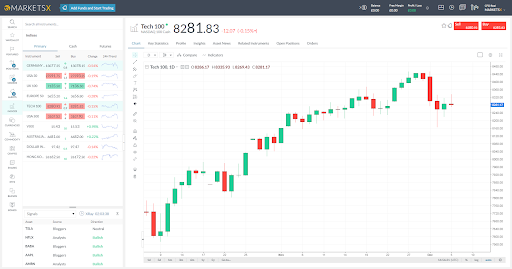 review-san-markets-com-moi-nhat-2021-3