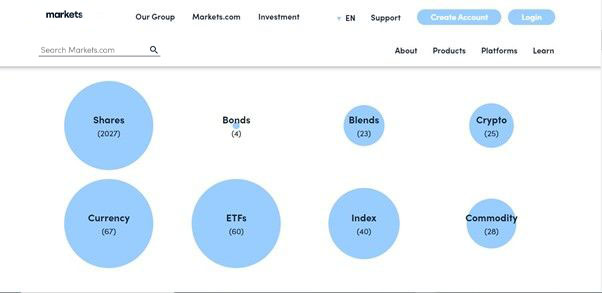review-san-markets-com-moi-nhat-2021-2